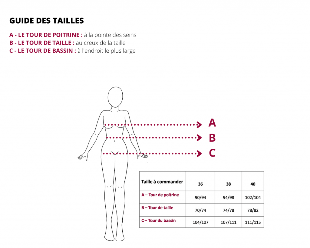 Guide des tailles BURGANDI PARIS